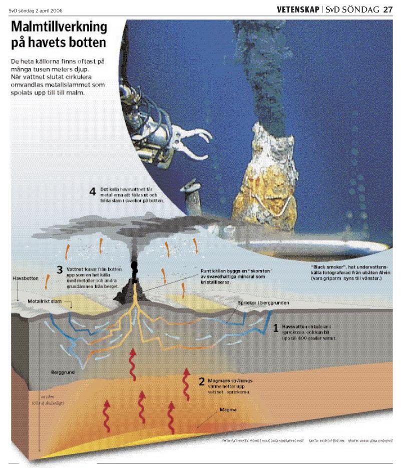 Malmtillverkning på havets botten Grafik SVD